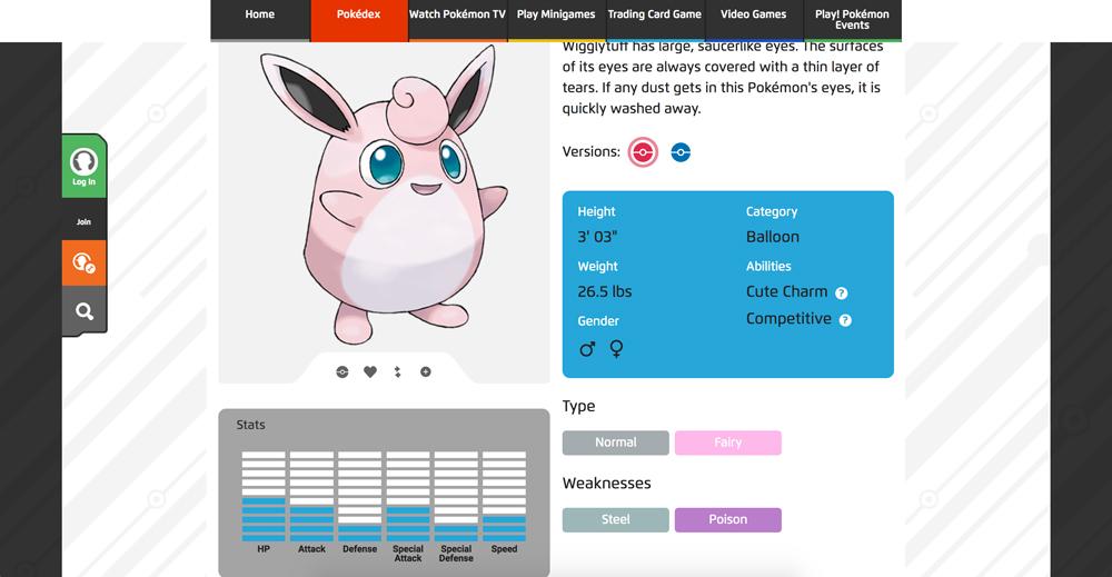 Capture d'écran du site web modèle